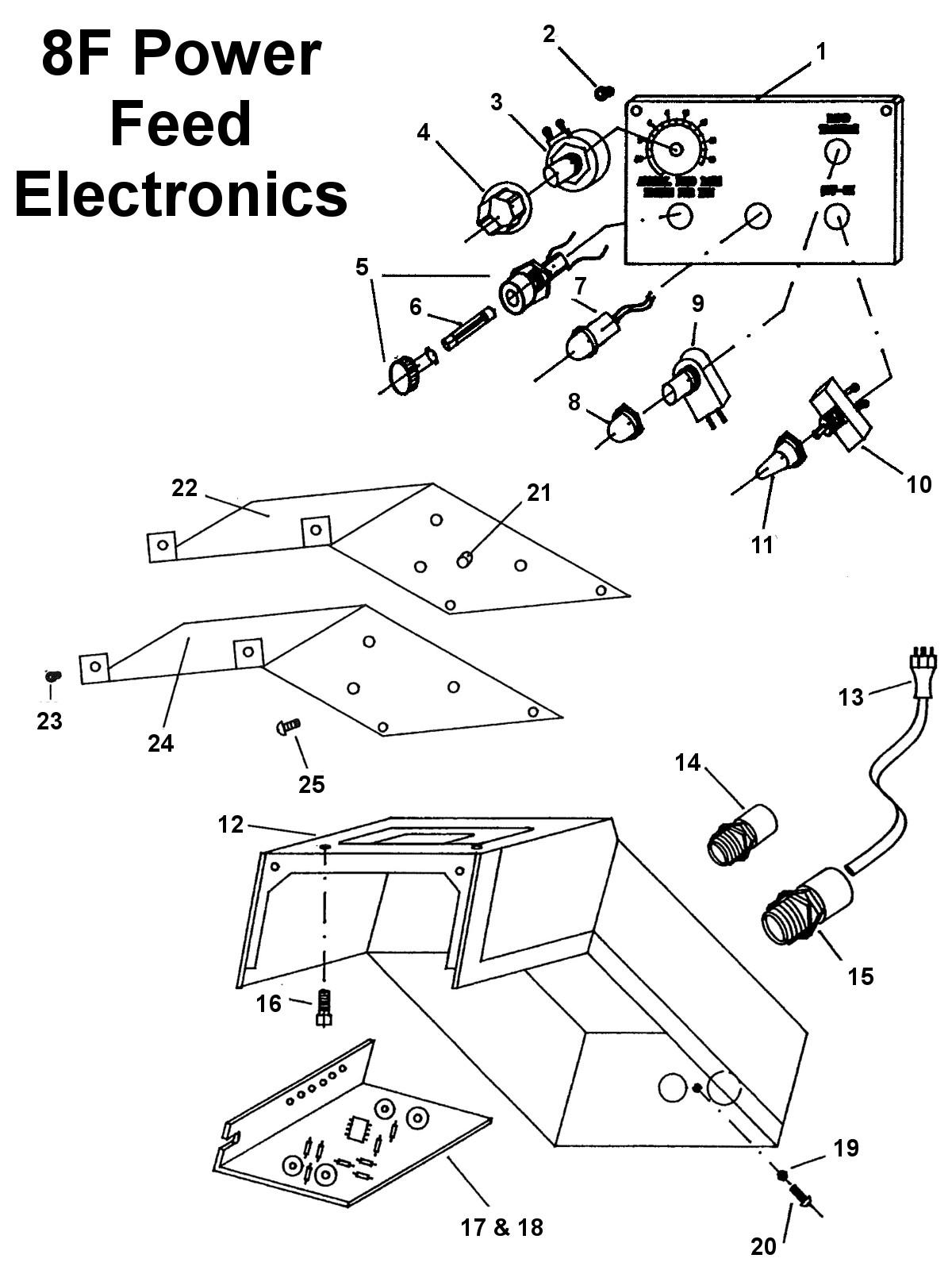 8f electronics