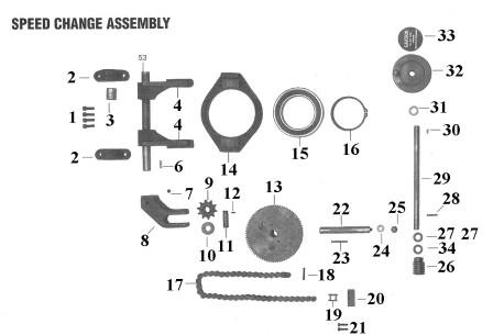 Speed_Change_Assembly