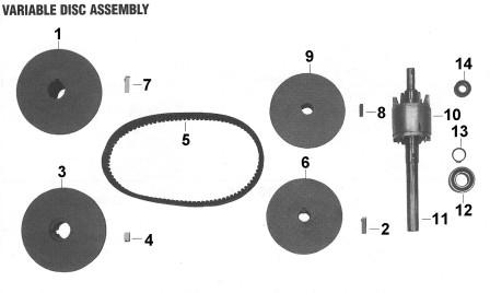 Variable_Disc_Assembly